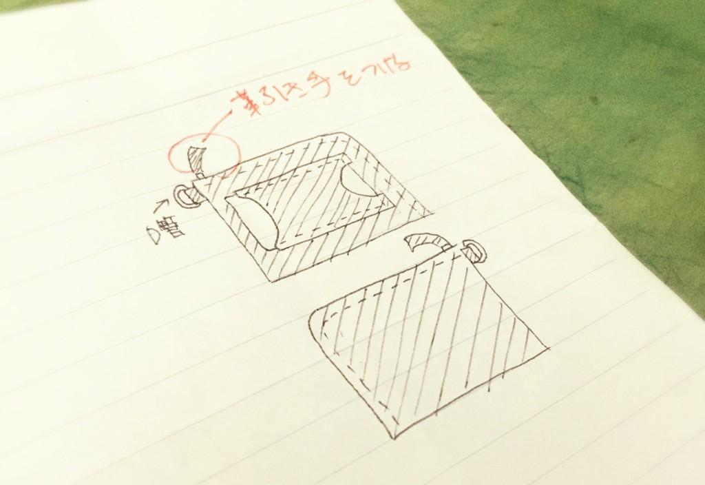 (フルオーダーメイド)打ち合わせイメージ図