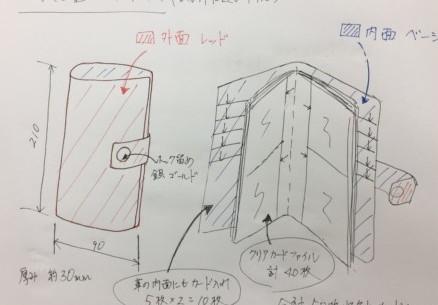オーダーメイド手書きデザイン